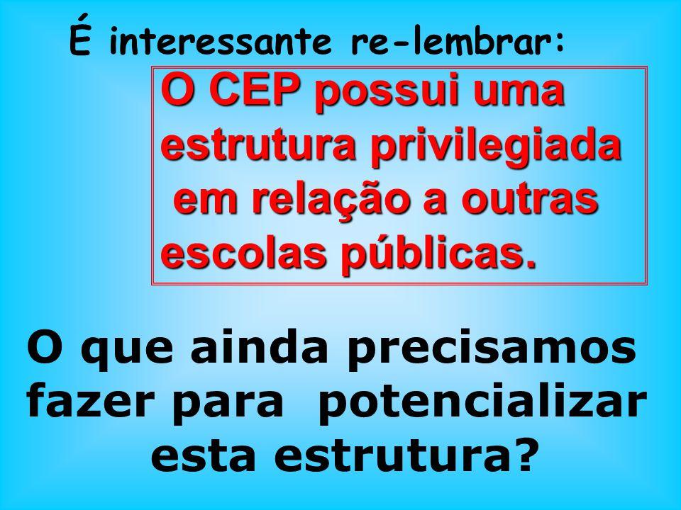 É interessante re-lembrar: O CEP possui uma estrutura privilegiada em relação a outras em relação a outras escolas públicas. O que ainda precisamos fa