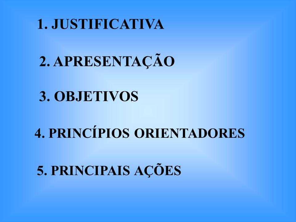 1. JUSTIFICATIVA 2. APRESENTAÇÃO 3. OBJETIVOS 4. PRINCÍPIOS ORIENTADORES 5. PRINCIPAIS AÇÕES