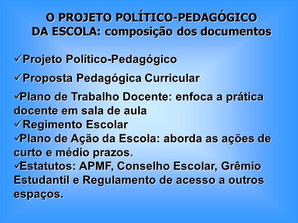 O PROJETO POLÍTICO-PEDAGÓGICO DA ESCOLA: composição dos documentos Projeto Político-Pedagógico Projeto Político-Pedagógico Proposta Pedagógica Curricu