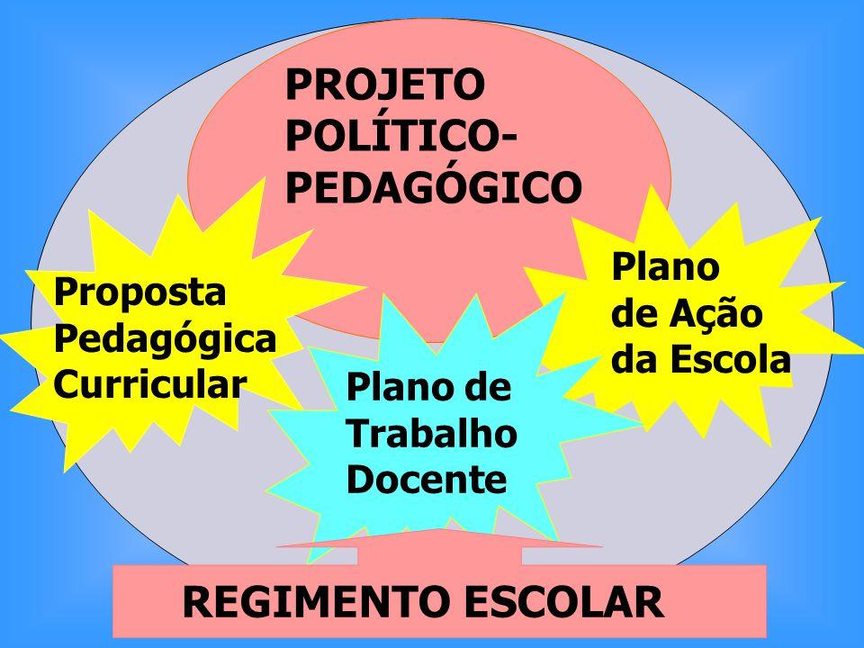 PLANEJAMENTOPLANEJAMENTO Projeto Político Pedagógico Proposta Pedagógica Curricular Plano de Trabalho Docente Plano de Ação da Escola Marco situacional Marco Conceitual Marco Operacional O quê.