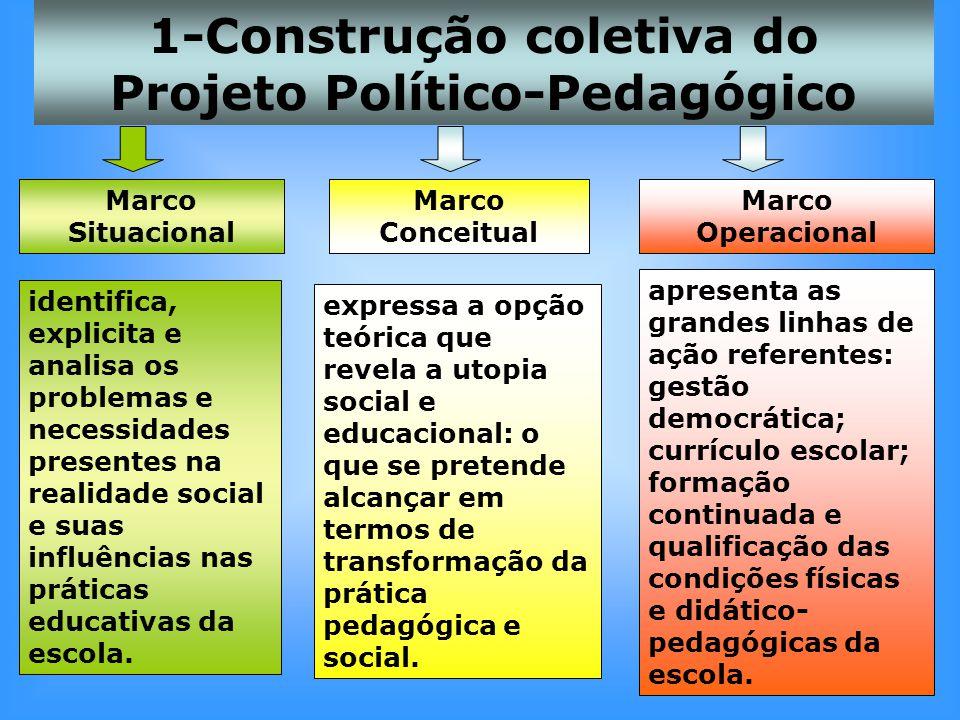 1-Construção coletiva do Projeto Político-Pedagógico Marco Situacional Marco Conceitual Marco Operacional identifica, explicita e analisa os problemas