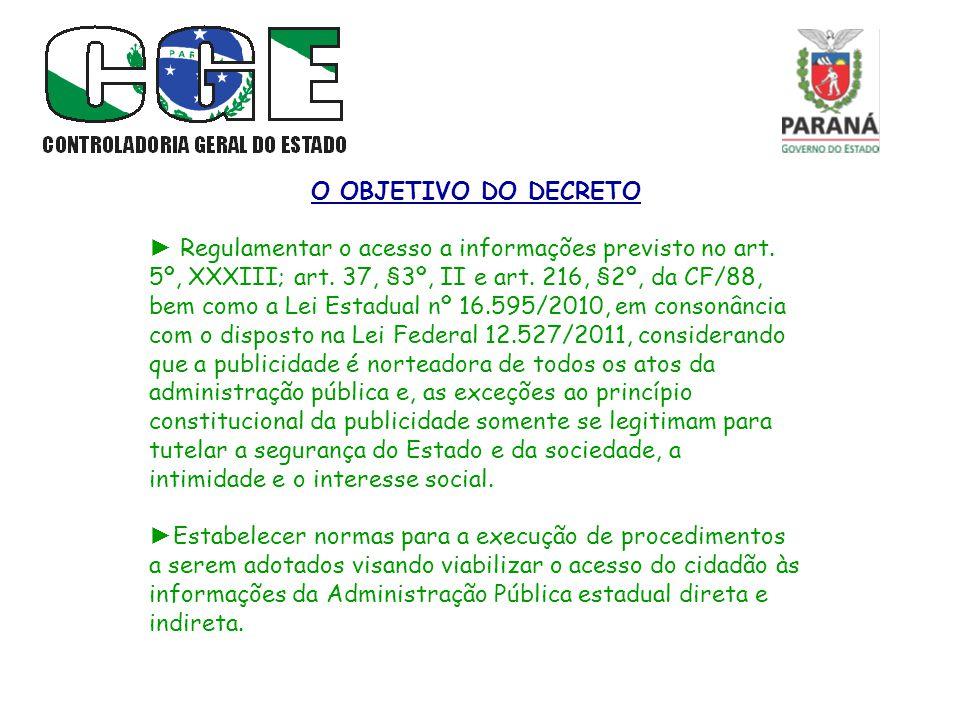 ÓRGÃOS SUBORDINADOS AO DECRETO (art.