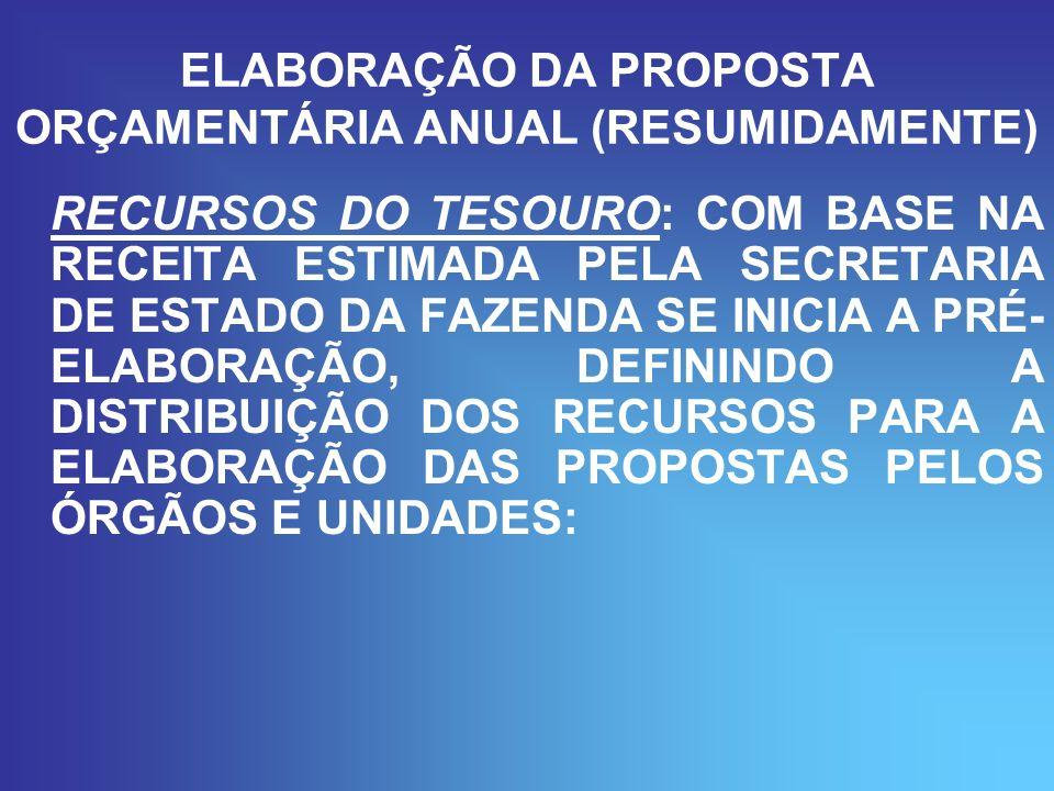 ELABORAÇÃO DA PROPOSTA ORÇAMENTÁRIA ANUAL (RESUMIDAMENTE) RECURSOS DO TESOURO: COM BASE NA RECEITA ESTIMADA PELA SECRETARIA DE ESTADO DA FAZENDA SE INICIA A PRÉ- ELABORAÇÃO, DEFININDO A DISTRIBUIÇÃO DOS RECURSOS PARA A ELABORAÇÃO DAS PROPOSTAS PELOS ÓRGÃOS E UNIDADES: