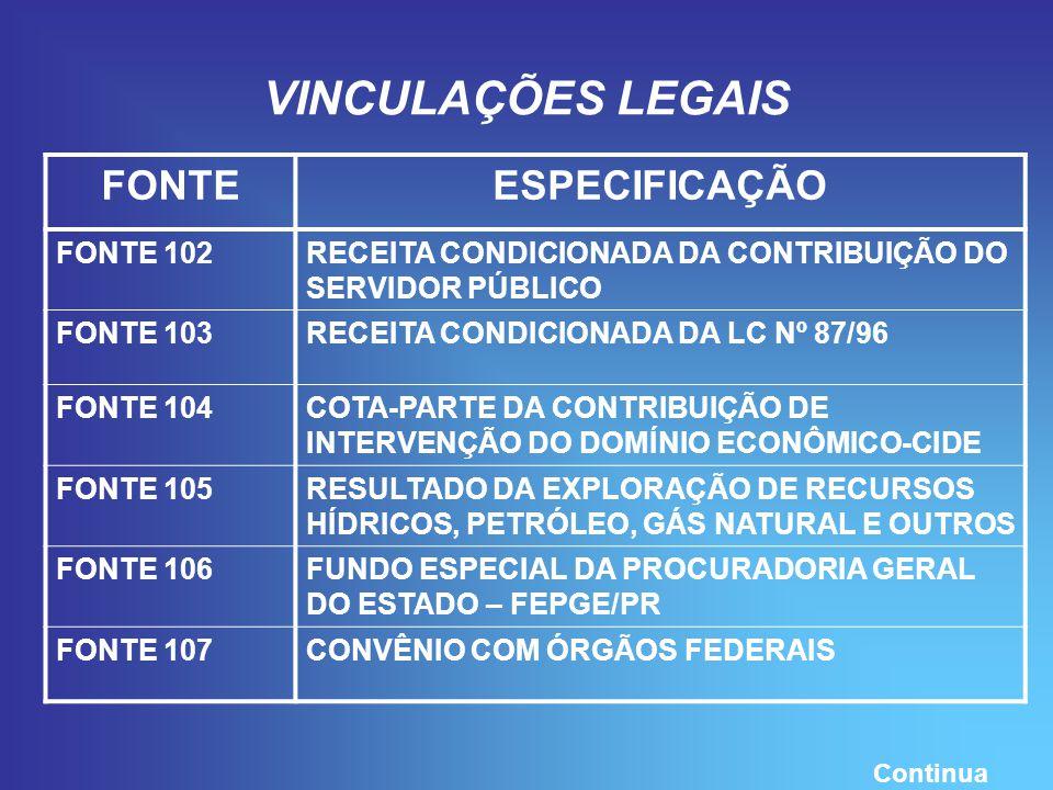VINCULAÇÕES LEGAIS FONTEESPECIFICAÇÃO FONTE 102RECEITA CONDICIONADA DA CONTRIBUIÇÃO DO SERVIDOR PÚBLICO FONTE 103RECEITA CONDICIONADA DA LC Nº 87/96 FONTE 104COTA-PARTE DA CONTRIBUIÇÃO DE INTERVENÇÃO DO DOMÍNIO ECONÔMICO-CIDE FONTE 105RESULTADO DA EXPLORAÇÃO DE RECURSOS HÍDRICOS, PETRÓLEO, GÁS NATURAL E OUTROS FONTE 106FUNDO ESPECIAL DA PROCURADORIA GERAL DO ESTADO – FEPGE/PR FONTE 107CONVÊNIO COM ÓRGÃOS FEDERAIS Continua