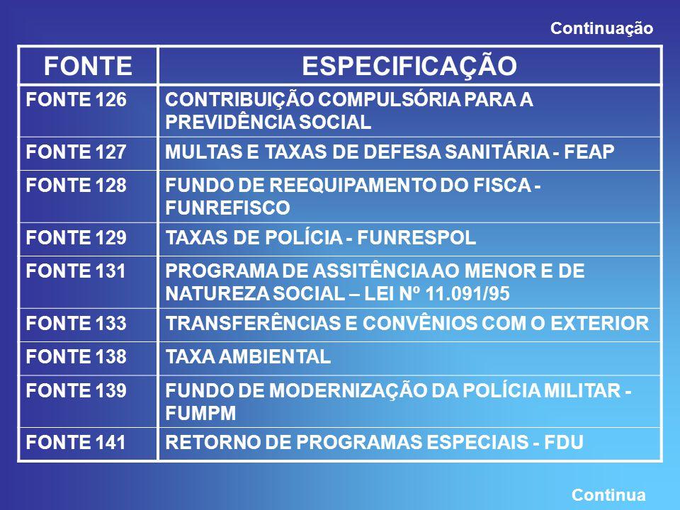 FONTEESPECIFICAÇÃO FONTE 126CONTRIBUIÇÃO COMPULSÓRIA PARA A PREVIDÊNCIA SOCIAL FONTE 127MULTAS E TAXAS DE DEFESA SANITÁRIA - FEAP FONTE 128FUNDO DE REEQUIPAMENTO DO FISCA - FUNREFISCO FONTE 129TAXAS DE POLÍCIA - FUNRESPOL FONTE 131PROGRAMA DE ASSITÊNCIA AO MENOR E DE NATUREZA SOCIAL – LEI Nº 11.091/95 FONTE 133TRANSFERÊNCIAS E CONVÊNIOS COM O EXTERIOR FONTE 138TAXA AMBIENTAL FONTE 139FUNDO DE MODERNIZAÇÃO DA POLÍCIA MILITAR - FUMPM FONTE 141RETORNO DE PROGRAMAS ESPECIAIS - FDU Continuação Continua