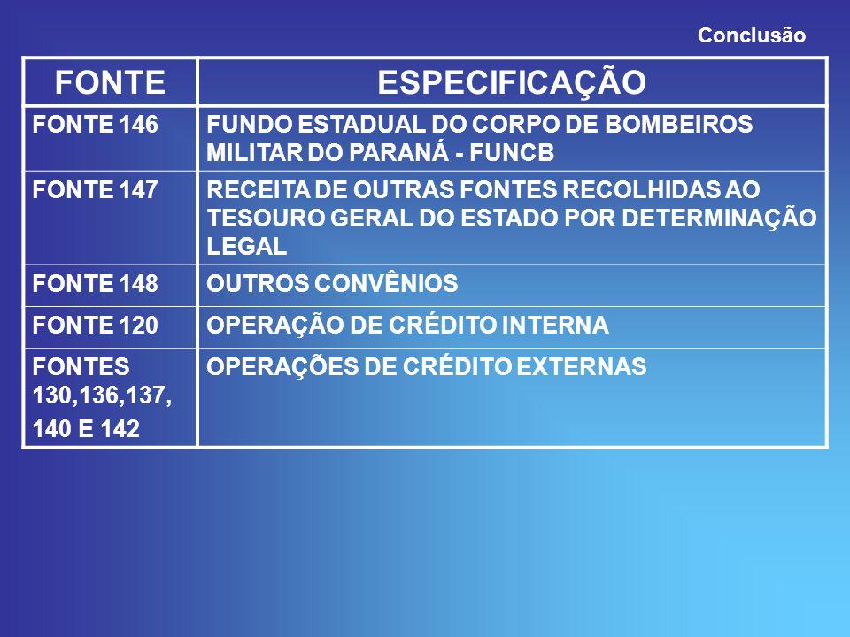 FONTEESPECIFICAÇÃO FONTE 146FUNDO ESTADUAL DO CORPO DE BOMBEIROS MILITAR DO PARANÁ - FUNCB FONTE 147RECEITA DE OUTRAS FONTES RECOLHIDAS AO TESOURO GERAL DO ESTADO POR DETERMINAÇÃO LEGAL FONTE 148OUTROS CONVÊNIOS FONTE 120OPERAÇÃO DE CRÉDITO INTERNA FONTES 130,136,137, 140 E 142 OPERAÇÕES DE CRÉDITO EXTERNAS Conclusão