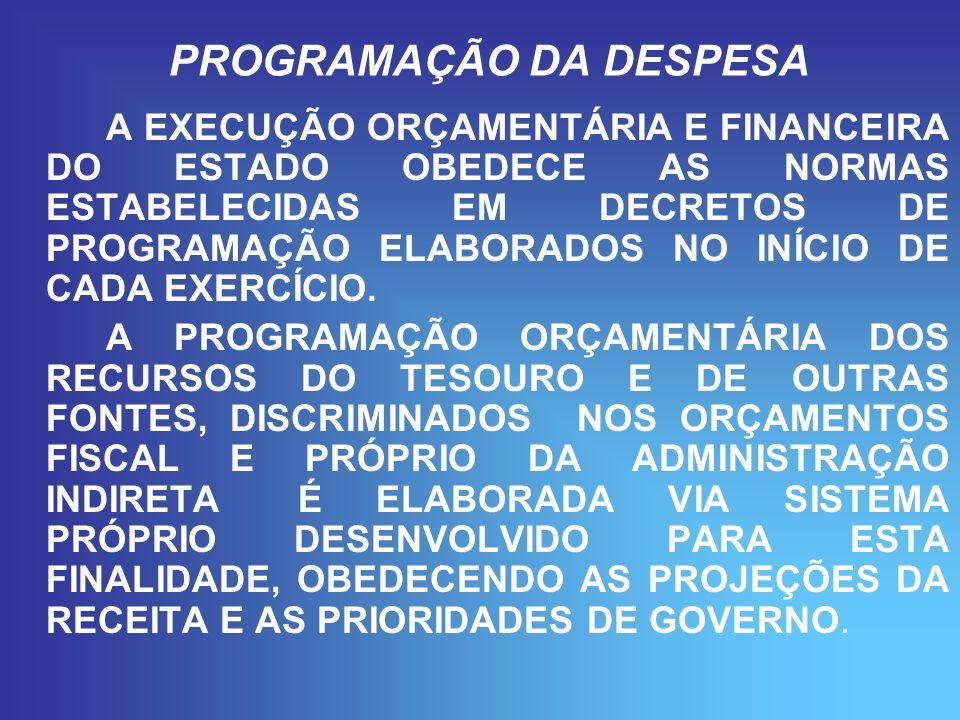 PROGRAMAÇÃO DA DESPESA A EXECUÇÃO ORÇAMENTÁRIA E FINANCEIRA DO ESTADO OBEDECE AS NORMAS ESTABELECIDAS EM DECRETOS DE PROGRAMAÇÃO ELABORADOS NO INÍCIO DE CADA EXERCÍCIO.