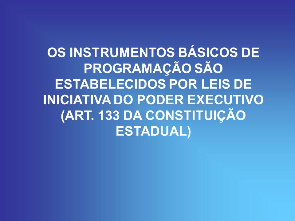 OS INSTRUMENTOS BÁSICOS DE PROGRAMAÇÃO SÃO ESTABELECIDOS POR LEIS DE INICIATIVA DO PODER EXECUTIVO (ART.
