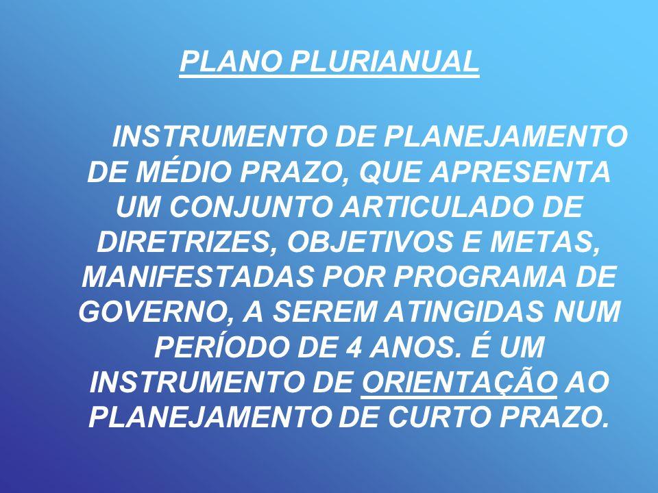 PLANO PLURIANUAL INSTRUMENTO DE PLANEJAMENTO DE MÉDIO PRAZO, QUE APRESENTA UM CONJUNTO ARTICULADO DE DIRETRIZES, OBJETIVOS E METAS, MANIFESTADAS POR PROGRAMA DE GOVERNO, A SEREM ATINGIDAS NUM PERÍODO DE 4 ANOS.
