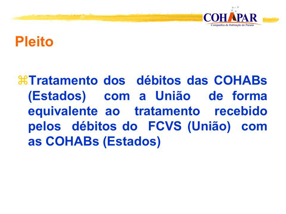 Pleito zTratamento dos débitos das COHABs (Estados) com a União de forma equivalente ao tratamento recebido pelos débitos do FCVS (União) com as COHAB