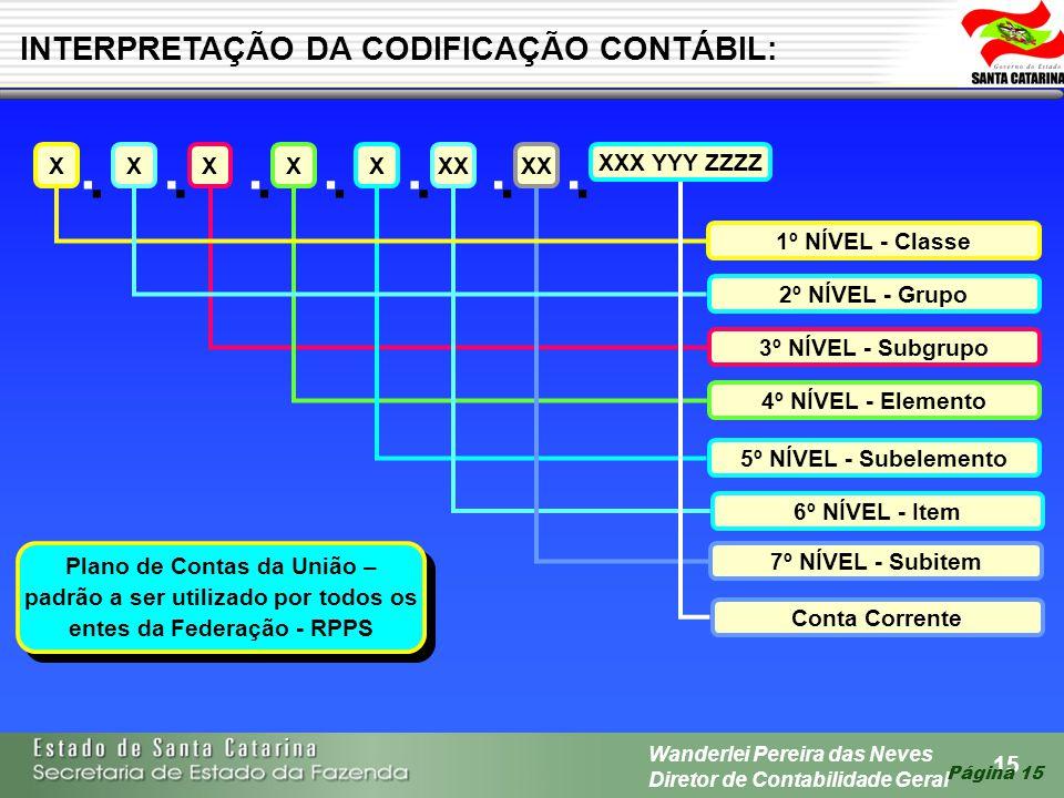 15 Wanderlei Pereira das Neves Diretor de Contabilidade Geral Página 15 XXXX 3º NÍVEL - Subgrupo 4º NÍVEL - Elemento 5º NÍVEL - Subelemento 6º NÍVEL -