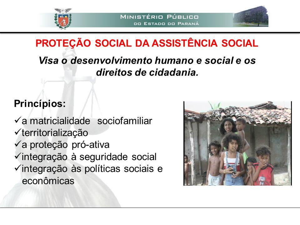 Princípios: a matricialidade sociofamiliar territorialização a proteção pró-ativa integração à seguridade social integração às políticas sociais e eco