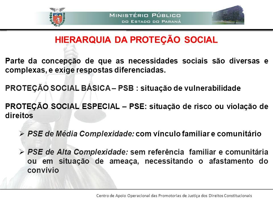 Centro de Apoio Operacional das Promotorias de Justiça dos Direitos Constitucionais HIERARQUIA DA PROTEÇÃO SOCIAL Parte da concepção de que as necessi