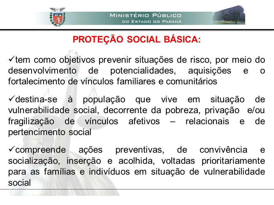 PROTEÇÃO SOCIAL BÁSICA: tem como objetivos prevenir situações de risco, por meio do desenvolvimento de potencialidades, aquisições e o fortalecimento
