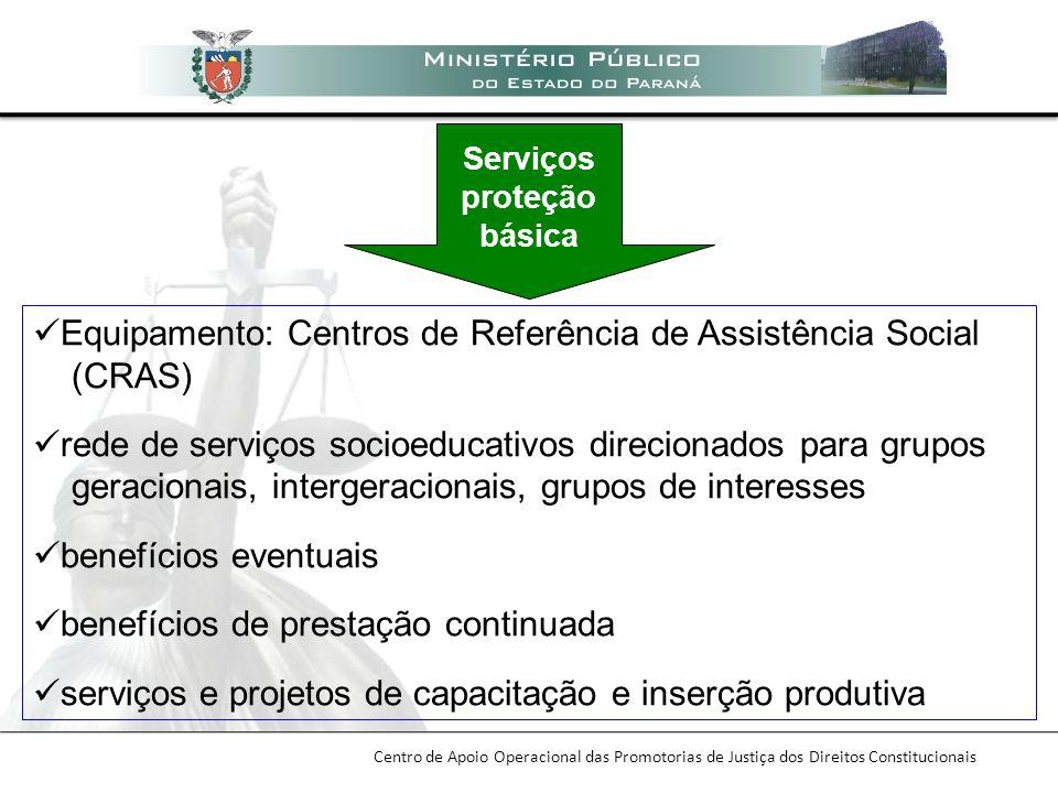 Centro de Apoio Operacional das Promotorias de Justiça dos Direitos Constitucionais Equipamento: Centros de Referência de Assistência Social (CRAS) re
