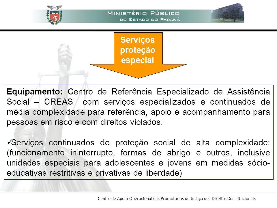 Centro de Apoio Operacional das Promotorias de Justiça dos Direitos Constitucionais Equipamento: Centro de Referência Especializado de Assistência Soc
