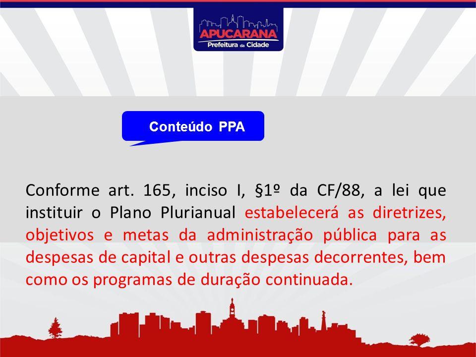 Conteúdo PPA Conforme art. 165, inciso I, §1º da CF/88, a lei que instituir o Plano Plurianual estabelecerá as diretrizes, objetivos e metas da admini
