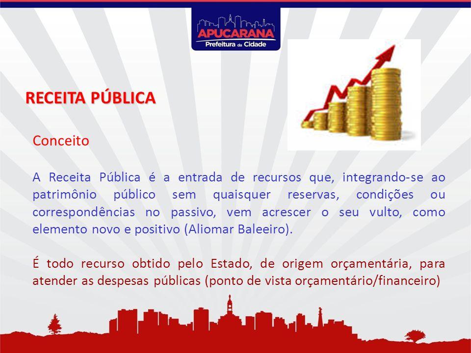 Conceito A Receita Pública é a entrada de recursos que, integrando-se ao patrimônio público sem quaisquer reservas, condições ou correspondências no p