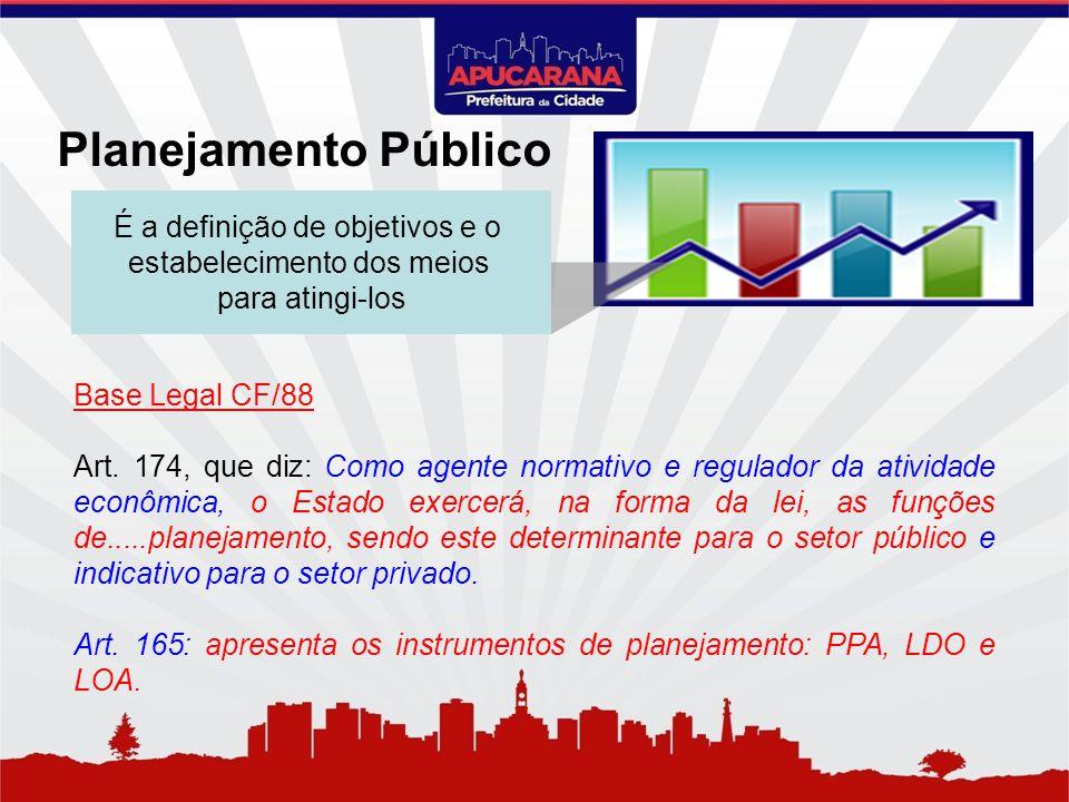 Base Legal CF/88 Art. 174, que diz: Como agente normativo e regulador da atividade econômica, o Estado exercerá, na forma da lei, as funções de.....pl
