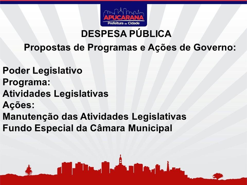 Propostas de Programas e Ações de Governo: Poder Legislativo Programa: Atividades Legislativas Ações: Manutenção das Atividades Legislativas Fundo Esp