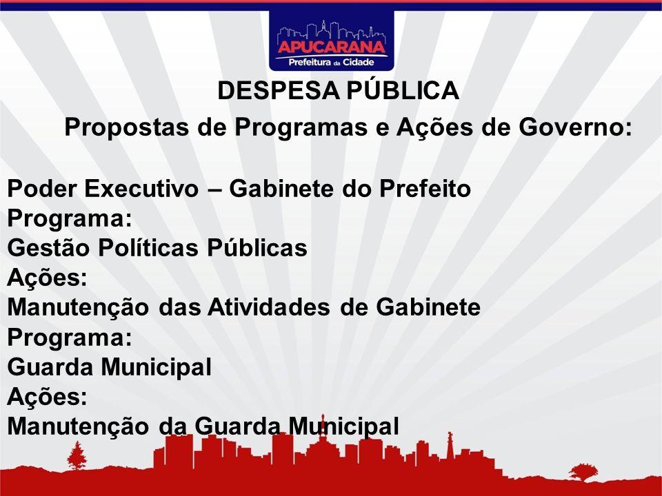 Propostas de Programas e Ações de Governo: Poder Executivo – Gabinete do Prefeito Programa: Gestão Políticas Públicas Ações: Manutenção das Atividades