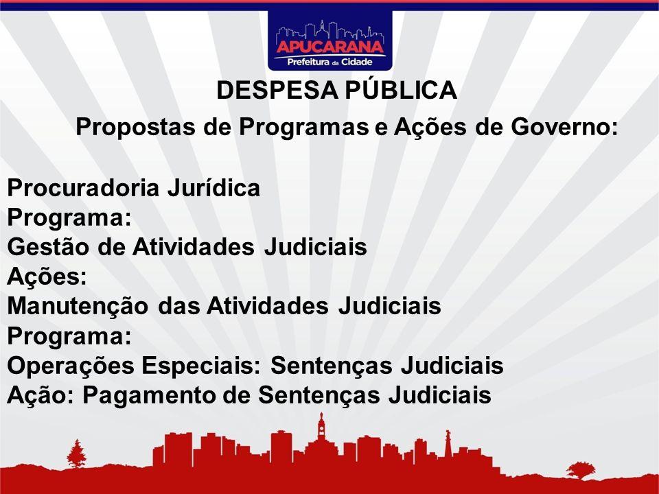 Propostas de Programas e Ações de Governo: Procuradoria Jurídica Programa: Gestão de Atividades Judiciais Ações: Manutenção das Atividades Judiciais P