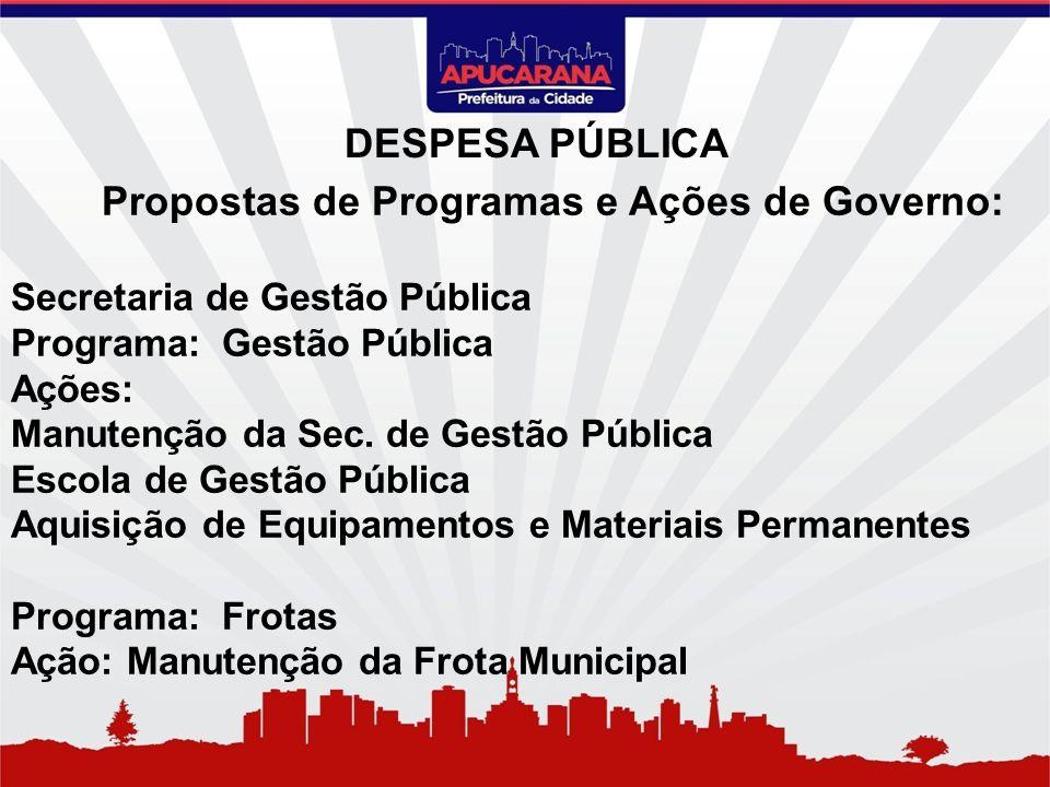 Propostas de Programas e Ações de Governo: Secretaria de Gestão Pública Programa: Gestão Pública Ações: Manutenção da Sec. de Gestão Pública Escola de
