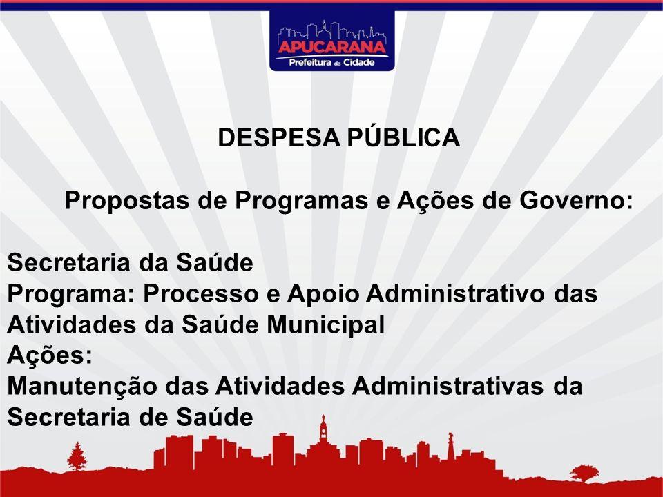 Propostas de Programas e Ações de Governo: Secretaria da Saúde Programa: Processo e Apoio Administrativo das Atividades da Saúde Municipal Ações: Manu