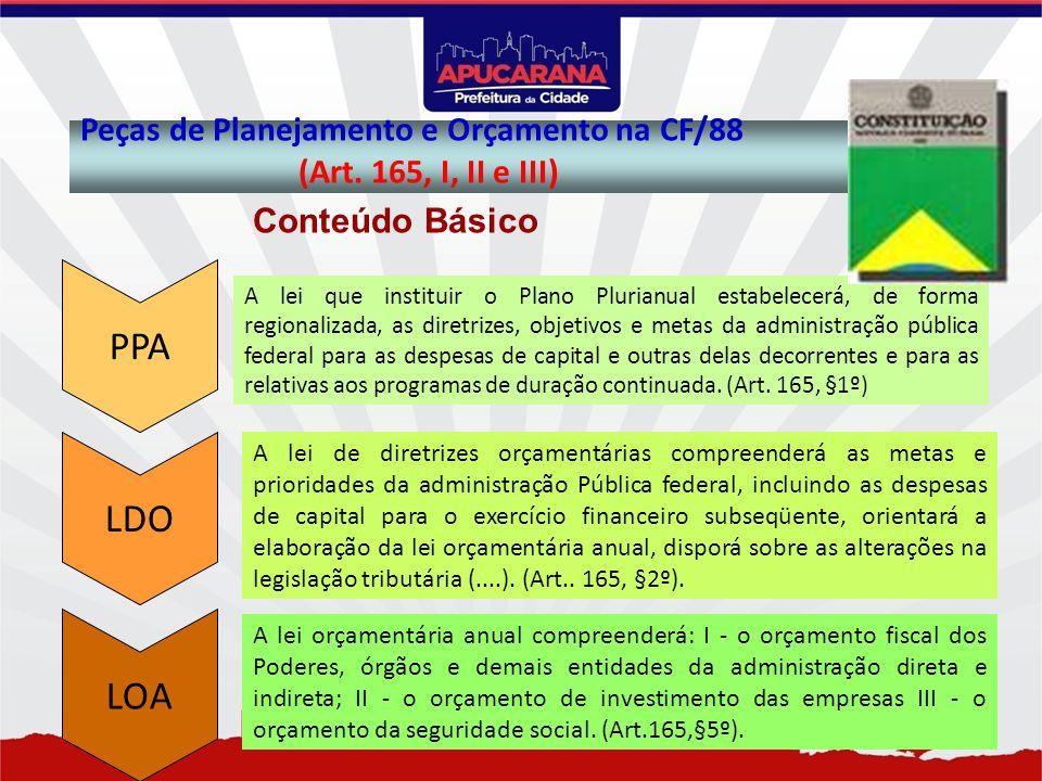 Peças de Planejamento e Orçamento na CF/88 (Art. 165, I, II e III) PPA LDO LOA A lei que instituir o Plano Plurianual estabelecerá, de forma regionali