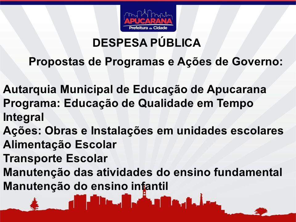 Propostas de Programas e Ações de Governo: Autarquia Municipal de Educação de Apucarana Programa: Educação de Qualidade em Tempo Integral Ações: Obras