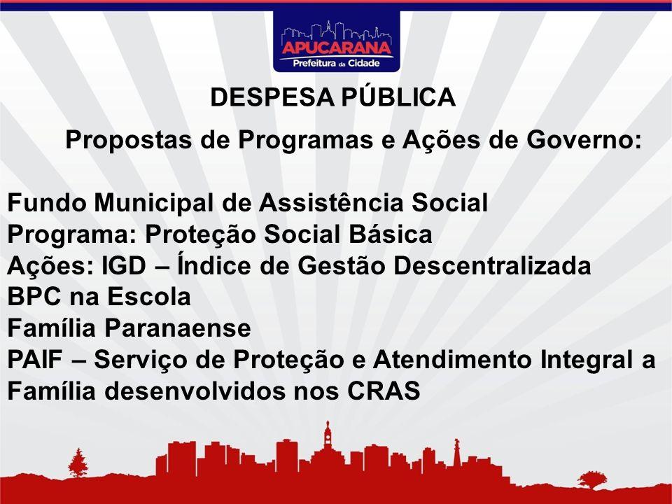 Propostas de Programas e Ações de Governo: Fundo Municipal de Assistência Social Programa: Proteção Social Básica Ações: IGD – Índice de Gestão Descen