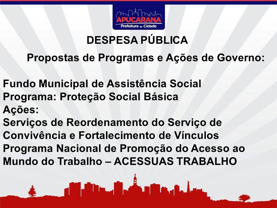 Propostas de Programas e Ações de Governo: Fundo Municipal de Assistência Social Programa: Proteção Social Básica Ações: Serviços de Reordenamento do