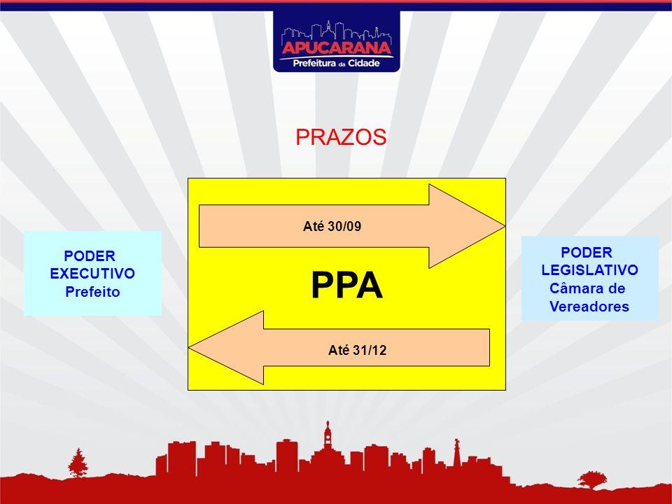PODER EXECUTIVO Prefeito PPA Até 30/09 Até 31/12 PODER LEGISLATIVO Câmara de Vereadores PRAZOS