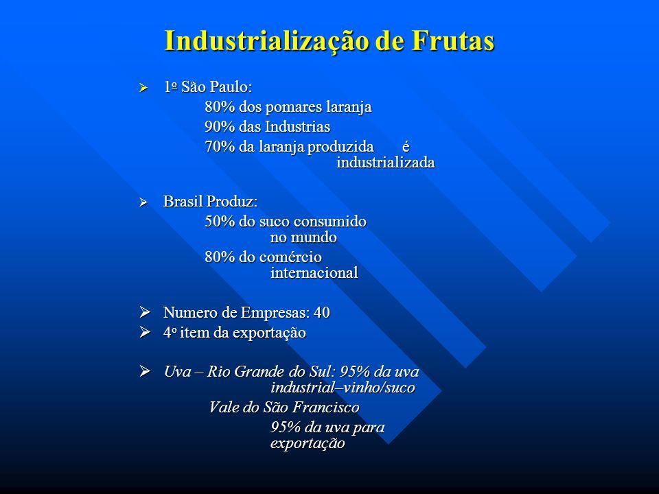 Industrialização de Frutas 1 o São Paulo: 1 o São Paulo: 80% dos pomares laranja 90% das Industrias 90% das Industrias 70% da laranja produzida é indu