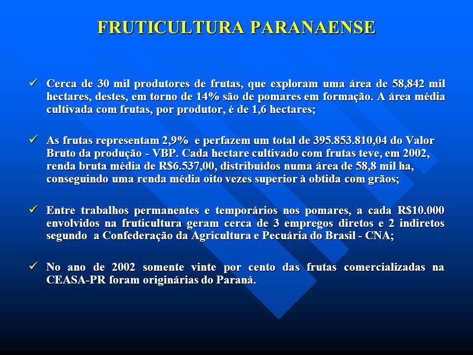 FRUTICULTURA PARANAENSE Cerca de 30 mil produtores de frutas, que exploram uma área de 58,842 mil hectares, destes, em torno de 14% são de pomares em