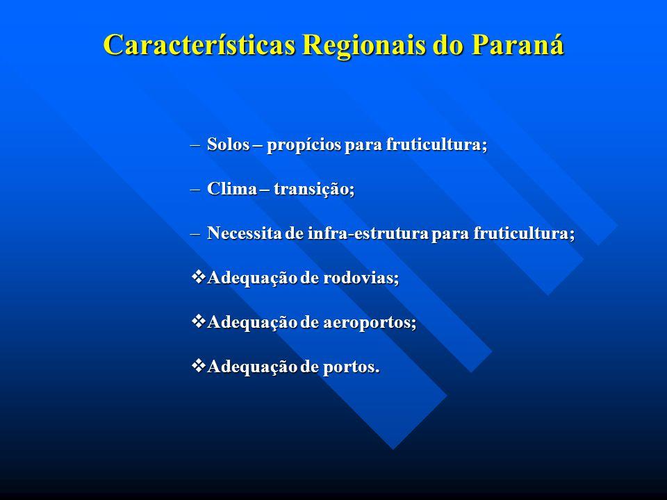 Características Regionais do Paraná –Solos – propícios para fruticultura; –Clima – transição; –Necessita de infra-estrutura para fruticultura; Adequaç