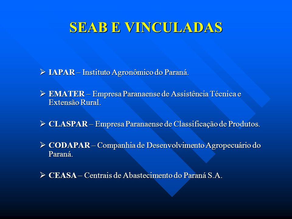 SEAB E VINCULADAS IAPAR – Instituto Agronômico do Paraná. IAPAR – Instituto Agronômico do Paraná. EMATER – Empresa Paranaense de Assistência Técnica e