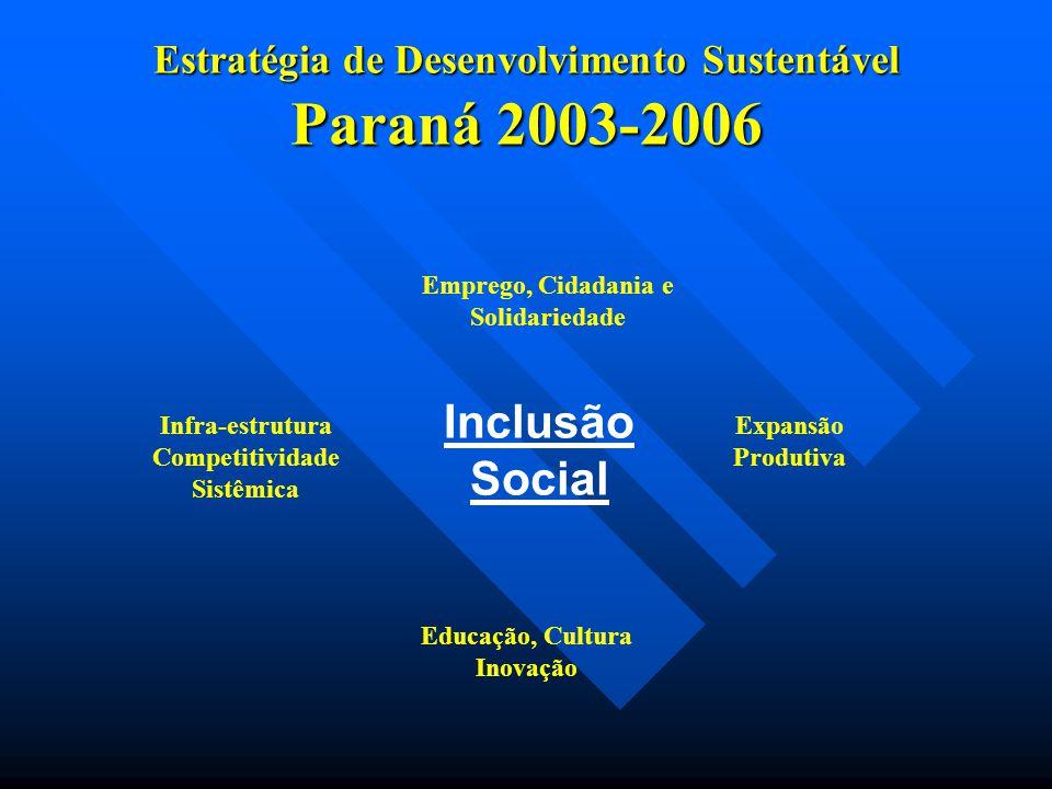 Estratégia de Desenvolvimento Sustentável Paraná 2003-2006 Emprego, Cidadania e Solidariedade Educação, Cultura Inovação Infra-estrutura Competitivida