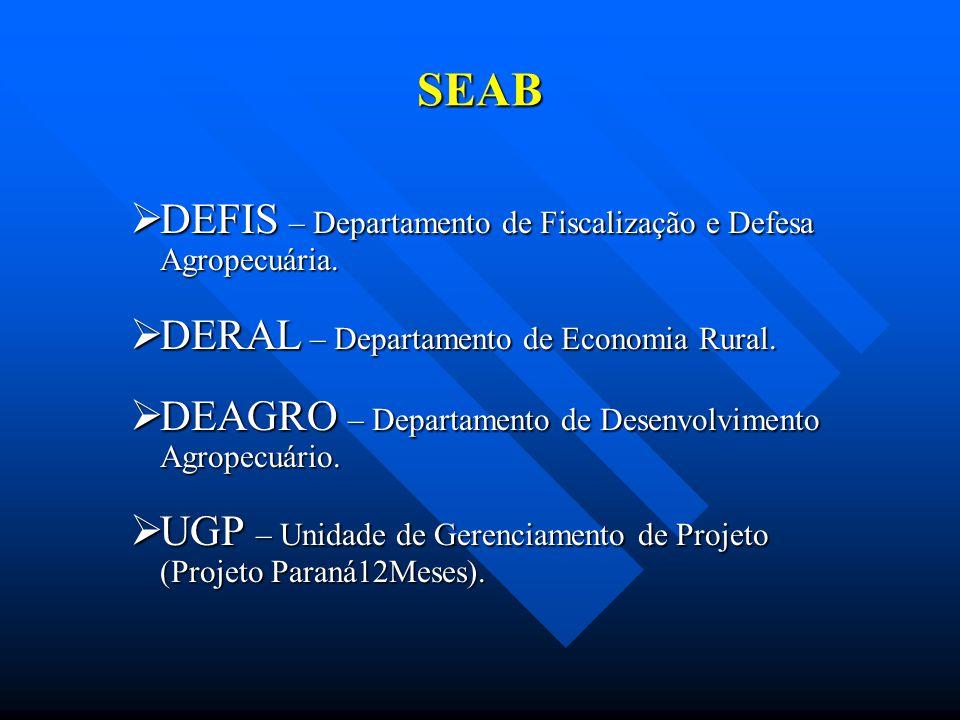 SEAB DEFIS – Departamento de Fiscalização e Defesa Agropecuária. DEFIS – Departamento de Fiscalização e Defesa Agropecuária. DERAL – Departamento de E