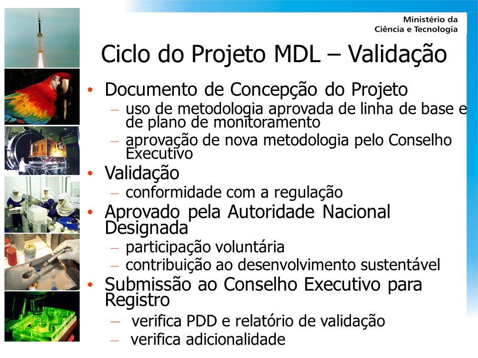 Ciclo do Projeto MDL – Validação Documento de Concepção do Projeto – uso de metodologia aprovada de linha de base e de plano de monitoramento – aprova