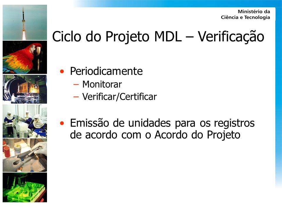 Ciclo do Projeto MDL – Verificação Periodicamente –Monitorar –Verificar/Certificar Emissão de unidades para os registros de acordo com o Acordo do Pro