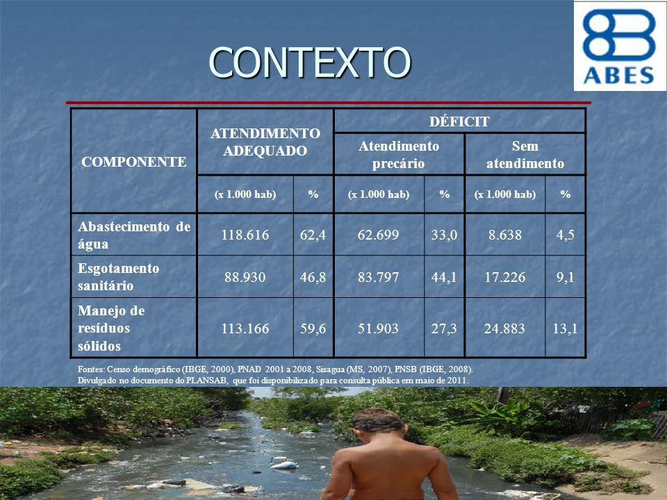 CONTEXTO COMPONENTE ATENDIMENTO ADEQUADO DÉFICIT Atendimento precário Sem atendimento (x 1.000 hab)% % % Abastecimento de água 118.61662,462.69933,08.