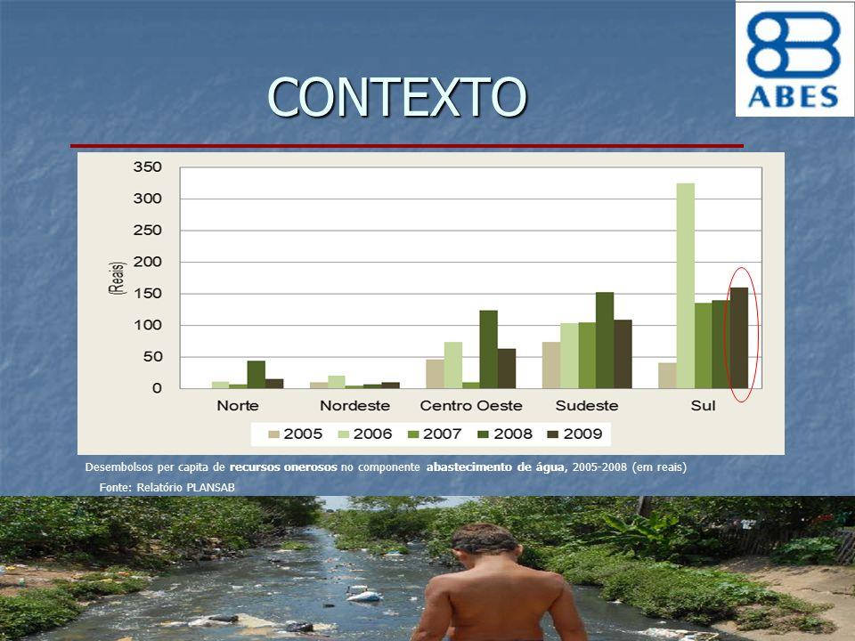 CONTEXTO Fonte: Relatório PLANSAB Desembolsos per capita de recursos onerosos no componente abastecimento de água, 2005-2008 (em reais)