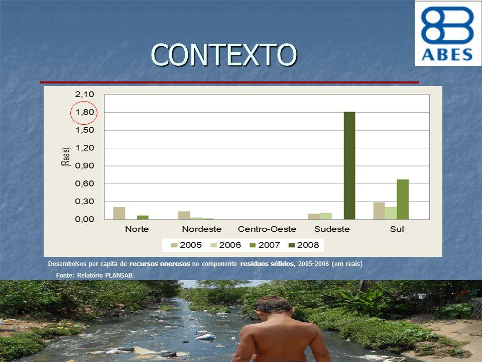 CONTEXTO Fonte: Relatório PLANSAB Desembolsos per capita de recursos onerosos no componente resíduos sólidos, 2005-2008 (em reais)