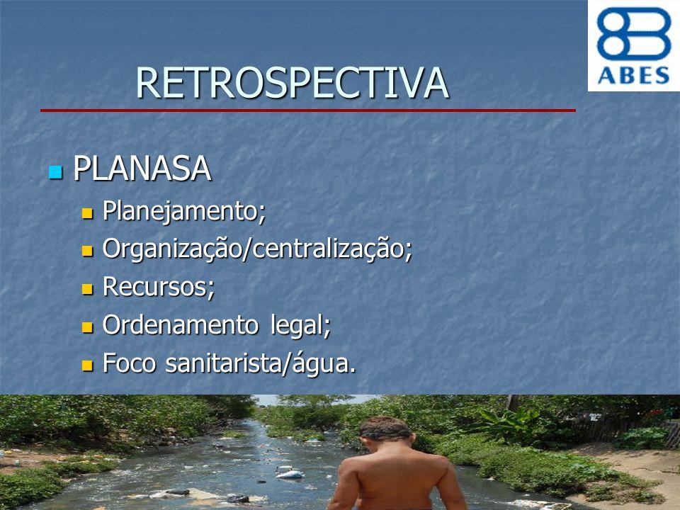 RETROSPECTIVA PLANASA PLANASA Planejamento; Planejamento; Organização/centralização; Organização/centralização; Recursos; Recursos; Ordenamento legal;