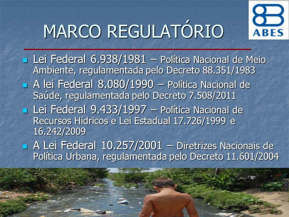 MARCO REGULATÓRIO Lei Federal 9.795/1999 – Política Nacional de Educação Ambiental, regulamentada pelo Decreto 4.281/2002 Lei Federal 9.795/1999 – Política Nacional de Educação Ambiental, regulamentada pelo Decreto 4.281/2002 Lei Federal 11.107/2005 – Normas para Contratação de Consórcios Públicos, regulamentado pelo Decreto 6.017/2007 Lei Federal 11.107/2005 – Normas para Contratação de Consórcios Públicos, regulamentado pelo Decreto 6.017/2007 Lei Federal 11.445/2007 – Diretrizes Nacionais de Saneamento Básico, regulamentada pelo Decreto 7.217/2010 Lei Federal 11.445/2007 – Diretrizes Nacionais de Saneamento Básico, regulamentada pelo Decreto 7.217/2010 Lei Federal 12.503/2010 – Política Nacional de Resíduos Sólidos, regulamentada pelo Decreto 7.404/2010 – Lei Estadual 12.493/1999 e Decreto 6.674/2002 Lei Federal 12.503/2010 – Política Nacional de Resíduos Sólidos, regulamentada pelo Decreto 7.404/2010 – Lei Estadual 12.493/1999 e Decreto 6.674/2002