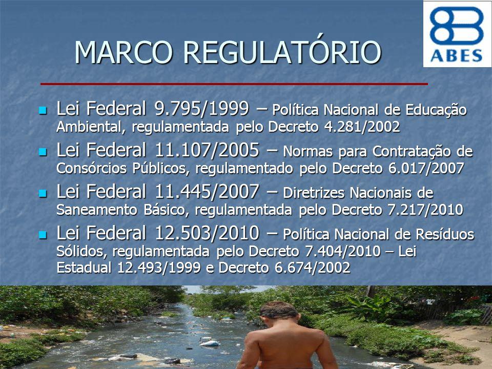 MARCO REGULATÓRIO Lei Federal 9.795/1999 – Política Nacional de Educação Ambiental, regulamentada pelo Decreto 4.281/2002 Lei Federal 9.795/1999 – Pol