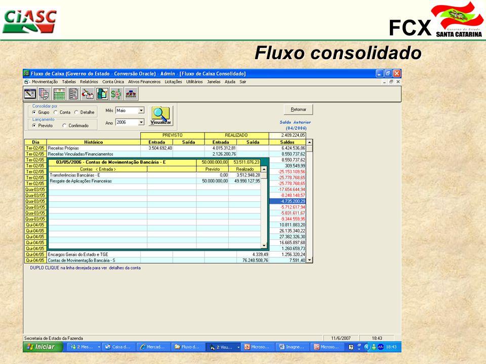 FCX Fluxo consolidado