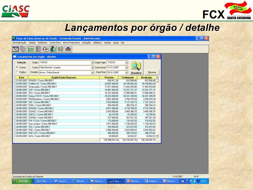 FCX Lançamentos por órgão / detalhe