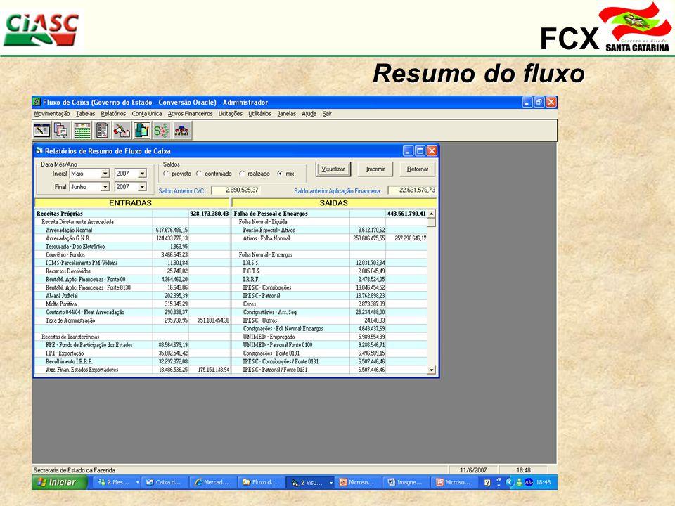 FCX Resumo do fluxo